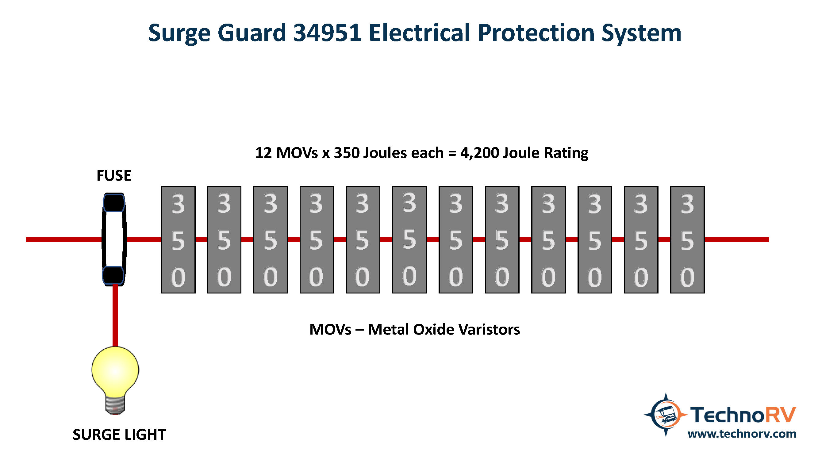 Surge Guard Electrical Diagram with Joule Rating